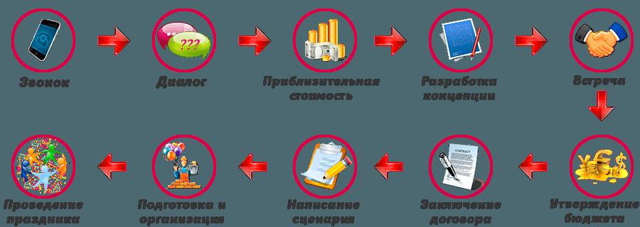 Календарь праздников на май 2017 в крыму