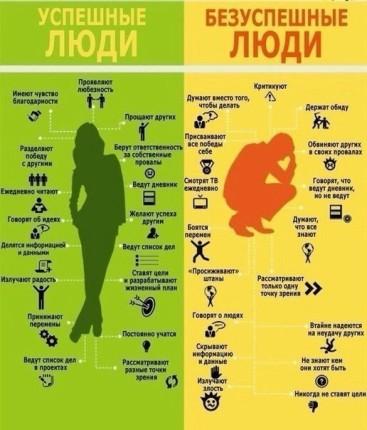 как стать успешным