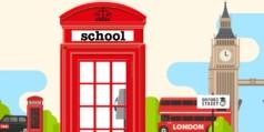 Как открыть языковую школу